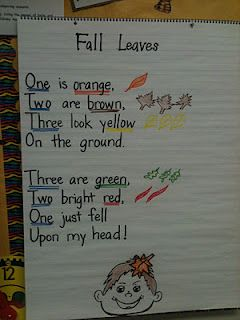 Kreative in Kinder: October 2011 cute except for the fact that when it says two brown leaves they drew 3 haha