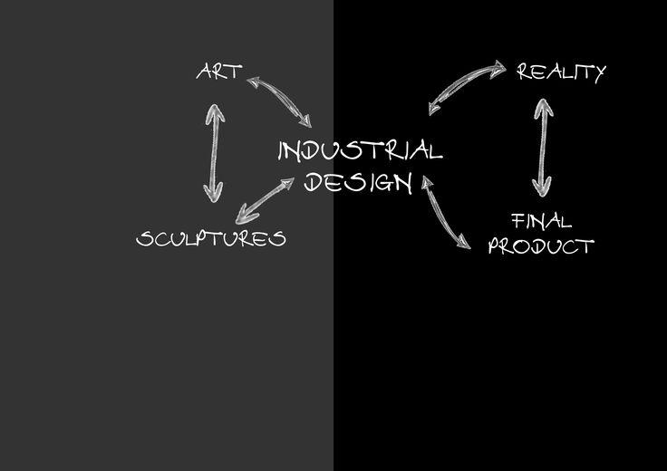 diseño industrial???