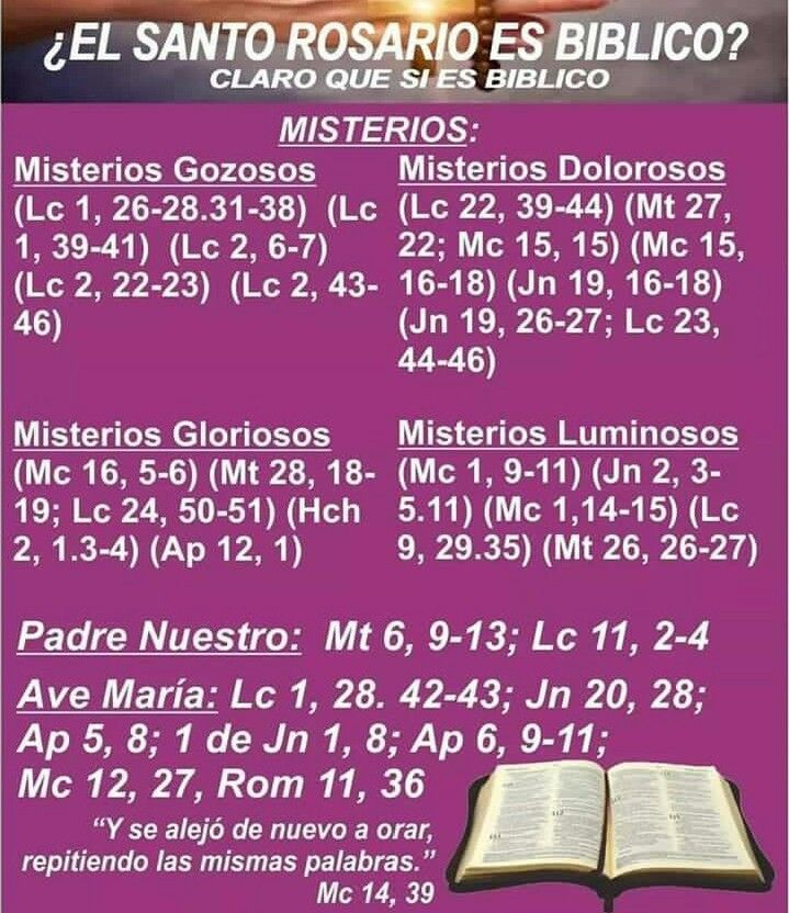 Pin By Vanessa On Imágenes Cristianas Pray Periodic Table Event