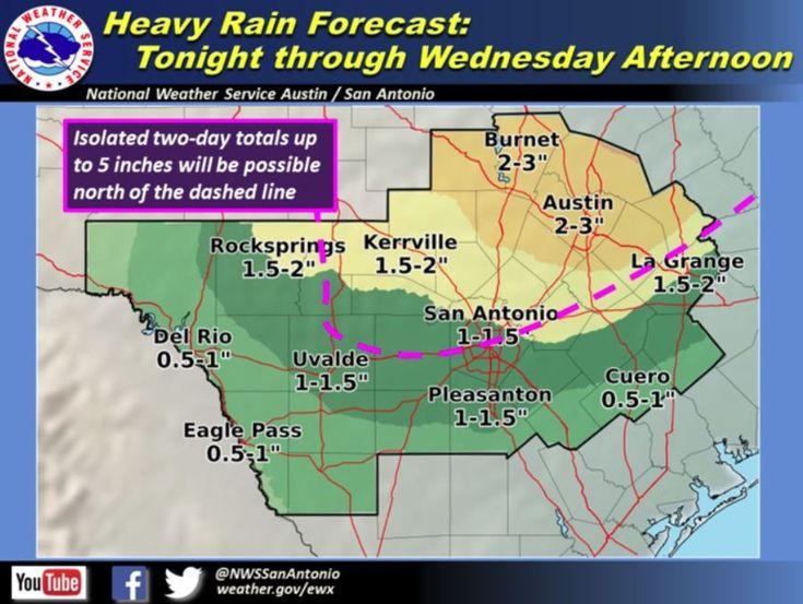 AUSTIN WEATHER: Rain beginning to fall; expect sporadic showers through Wednesday