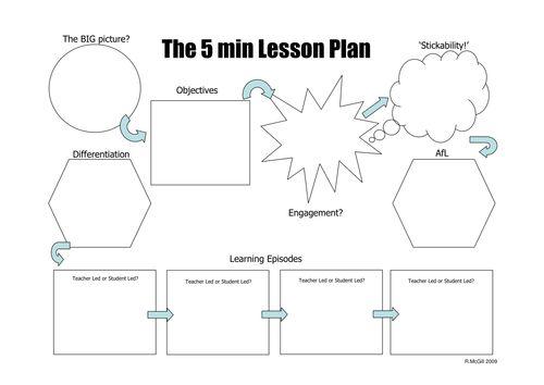 25+ best ideas about 5 Minute Lesson Plan on Pinterest ...
