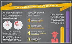 importance of education is ones carrer - : Yahoo India Image Search results