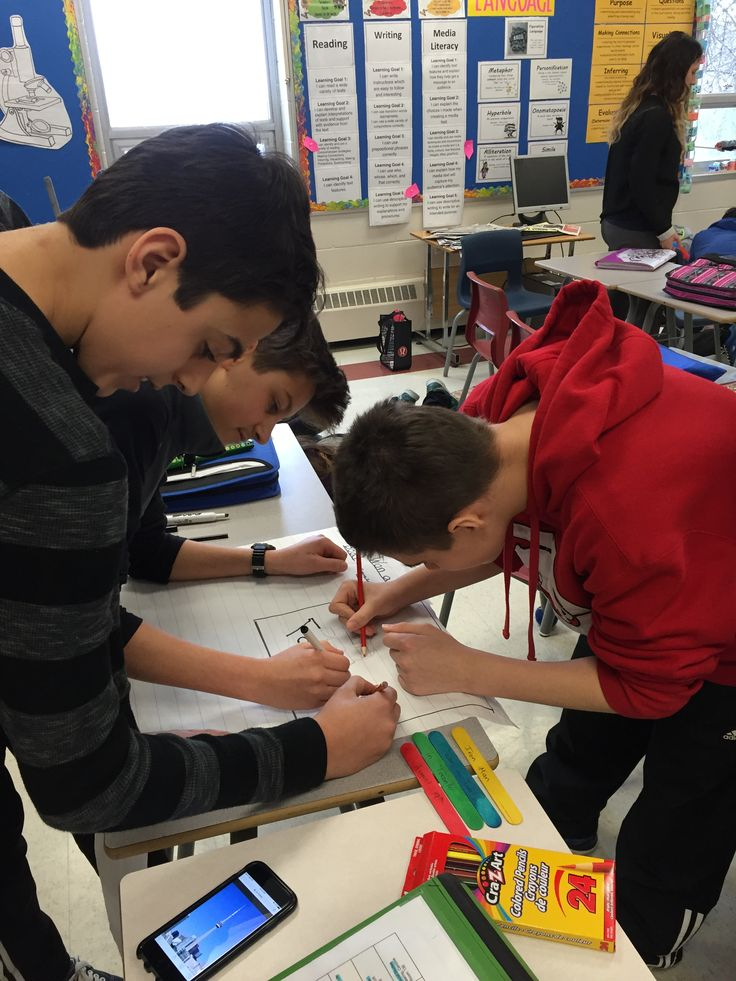 Creating Newspaper Articles Using Who, What, When and Where.  Students must be creative and develop the rest!