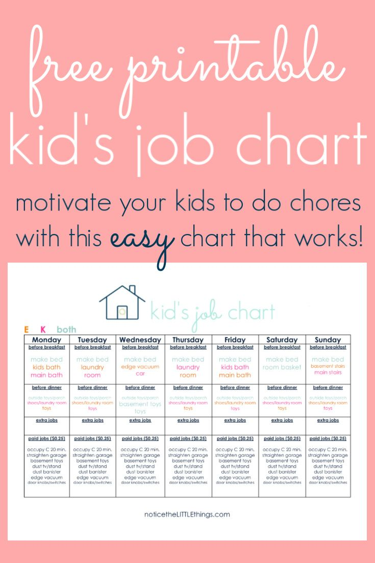 A Super Simple Kid S Job Chart That Works Notice The Little Things Kids Job Chart Age Appropriate Chores For Kids Job Chart