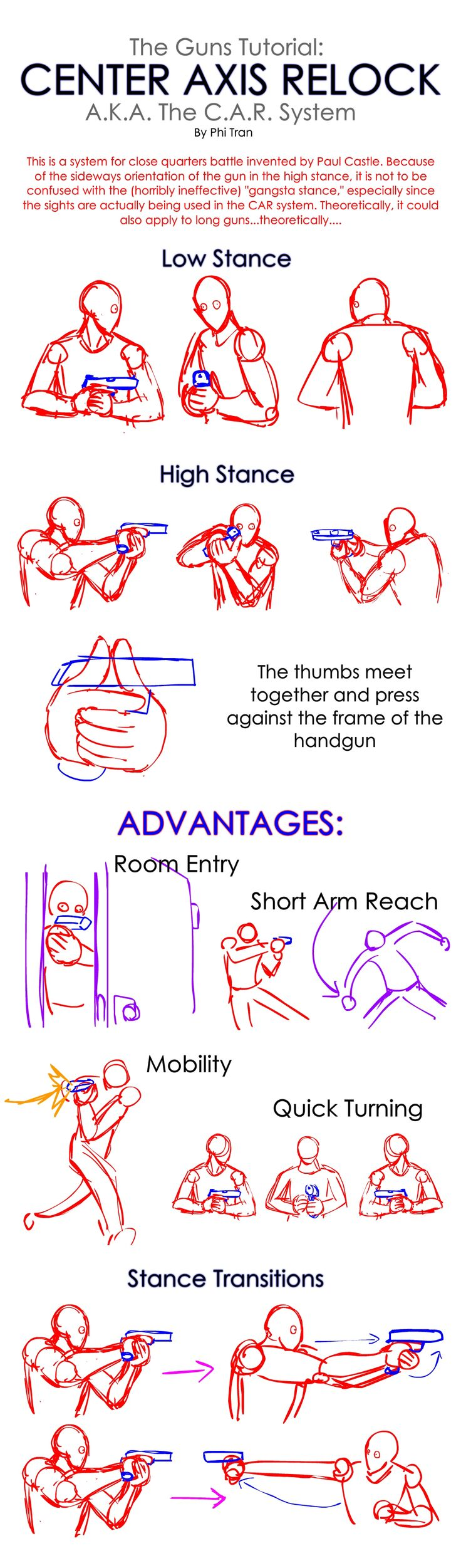 The Guns Mini-Tutorial: Center Axis Relock by PhiTuS.deviantart.com on @DeviantArt