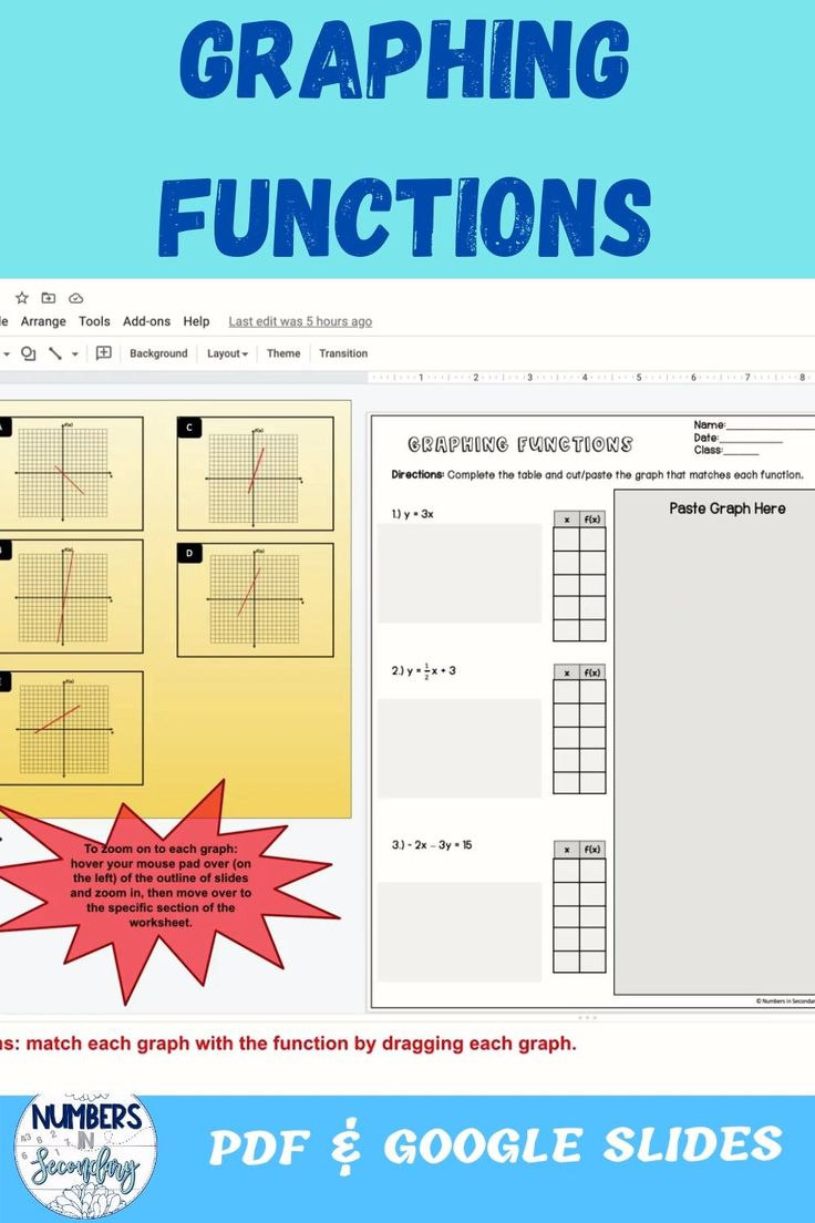 Graphing Functions Worsheet [Video] [Video] in 2020 High