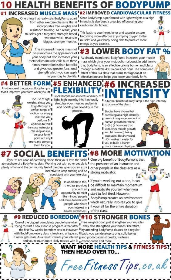 10 Health Benefits Of BodyPump   www.starting-a-personal-training-business.com: