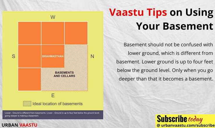 #Vaastu #Tips on using your Basement
