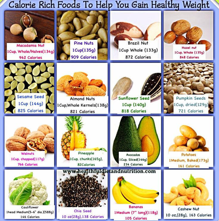 High Calorie Vegetarian Foods List
