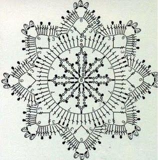 snowflake 579