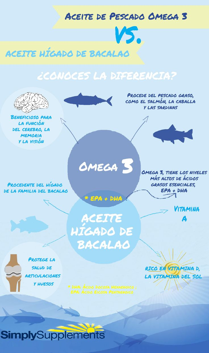 Diferencia entre omega 3 y aceite de h gado de bacalao for Difference between cod liver oil and fish oil
