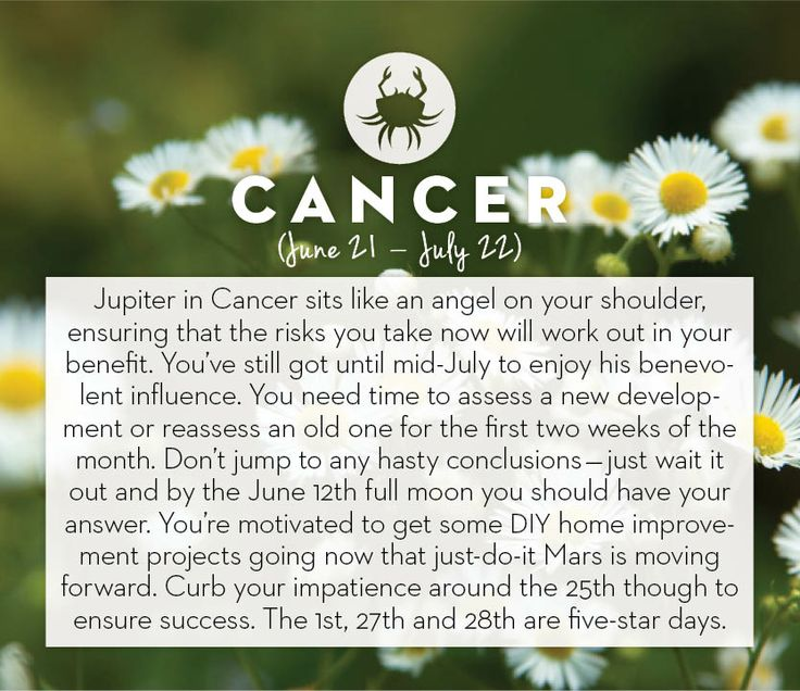 14 best images about Birthday quotes on Pinterest | Horoscopes, Birth month and March born