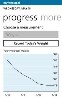 Windows Phone MyFitnessPal Progress