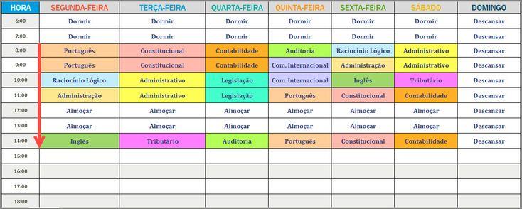 Plano de estudos tradicional