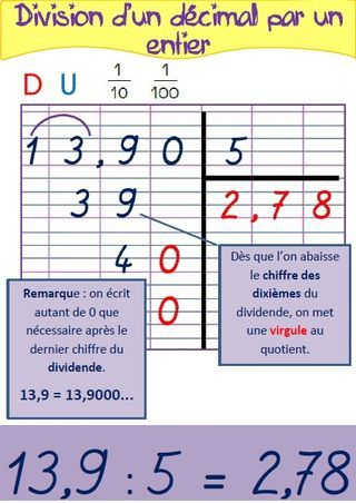 1000 images about apprendre on pinterest multiplication for Apprendre les tables de multiplication cm1