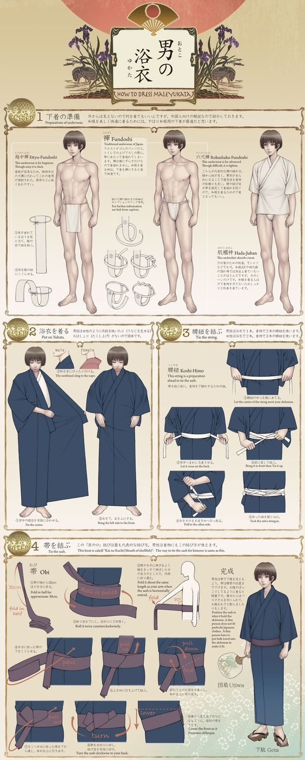 Male Yukata - how to dress tutorial - Traditional japanese male summer costume:
