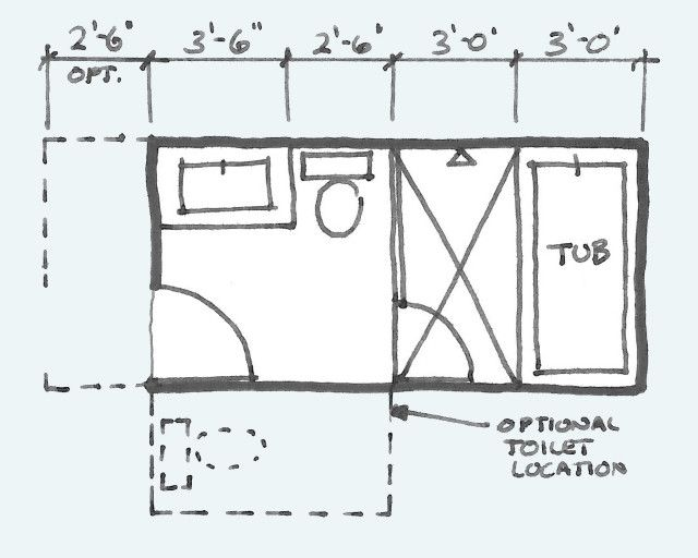 Common Bathroom Floor Plans Rules Of Thumb For Layout Board Vellum In 2020 Bathroom Floor Plans Bathroom Flooring Master Bath Layout