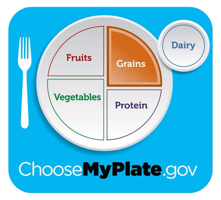 Healthy portions Nutrition, Nutrition science, Low