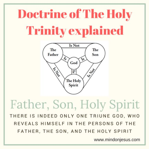 Doctrine of The Holy Trinity explained. Father, Son, Holy Spirit.