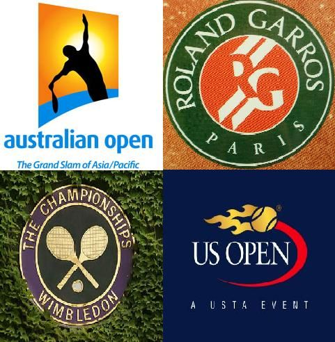 what are the tennis grand slams