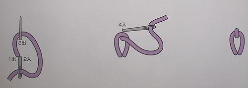 zipper. Making wrinkles, pouches, making handmade props .diy [Wii]: Naver Blog