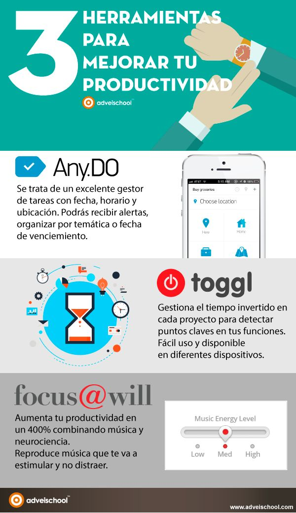 3 herramientas para mejorar tu Productividad #infografia #infographic…