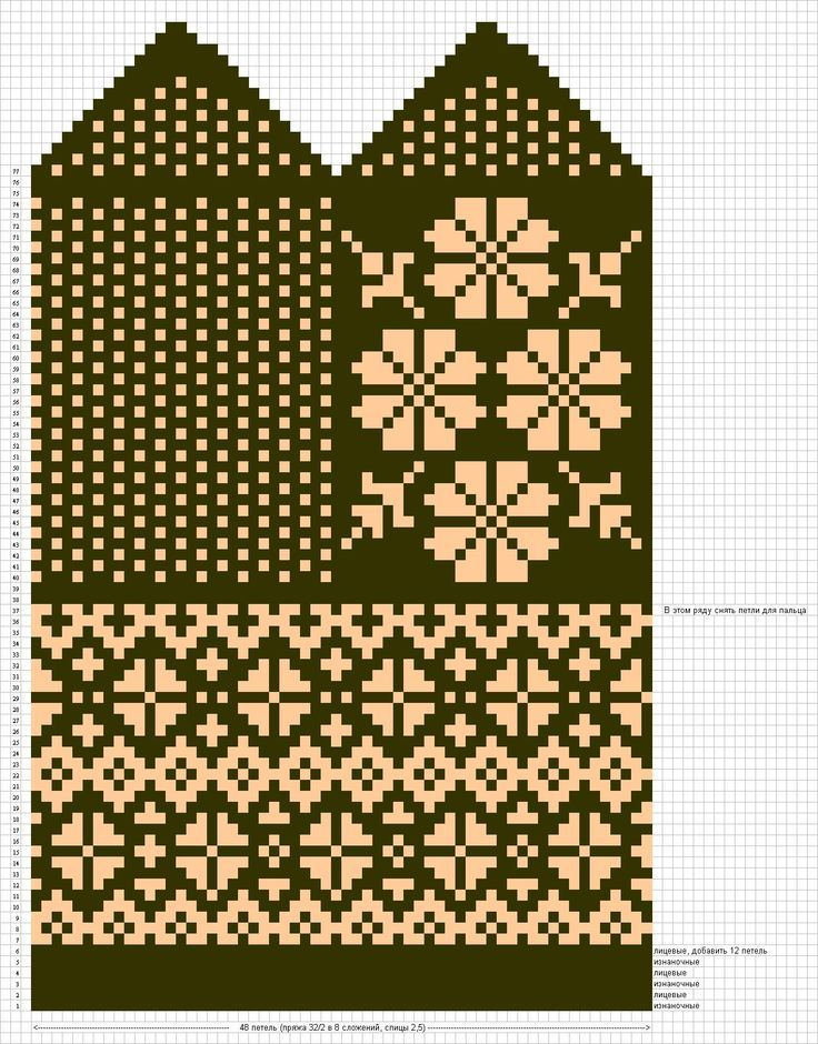 mitten color pattern