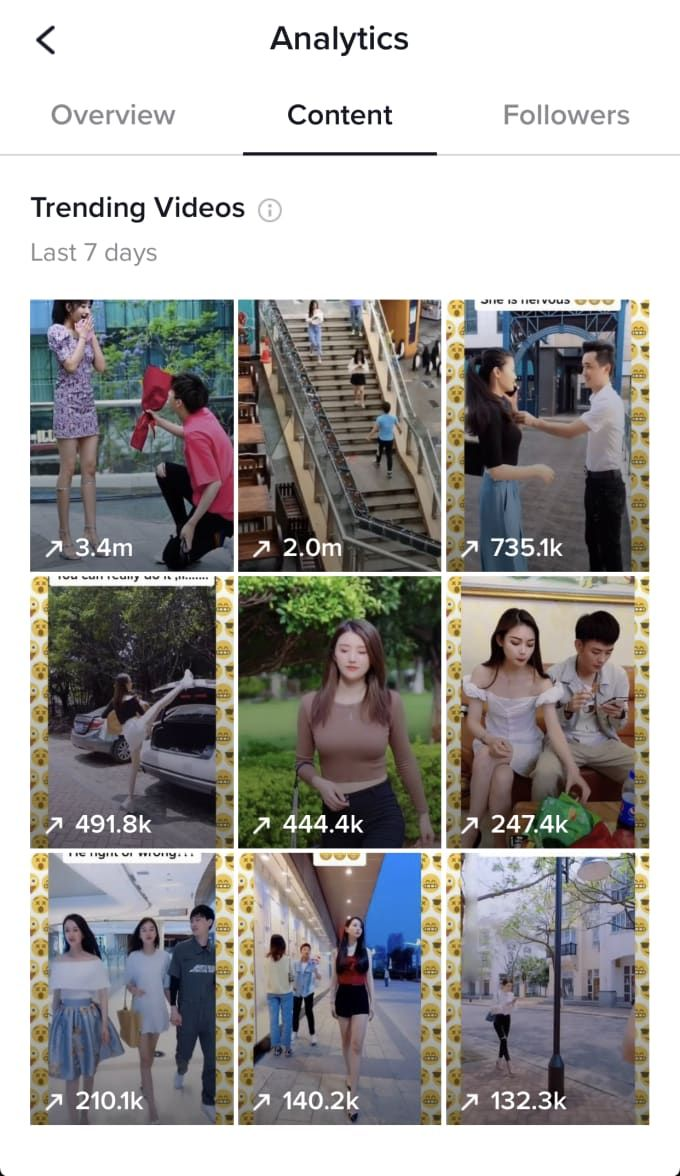 I Will Promote Your Song With My Video On Tiktok To 450k Followers Song Must In Tiktok Videos Funny Songs Trending Videos