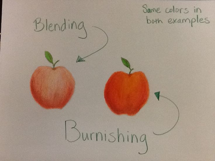 Colored Pencil Blending And Burnishing Classroom