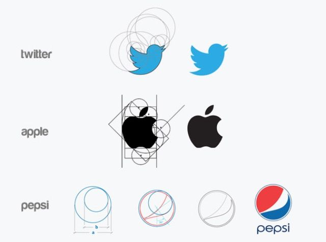 The Golden Ratio in the Twitter, Apple and Pepsi logo.