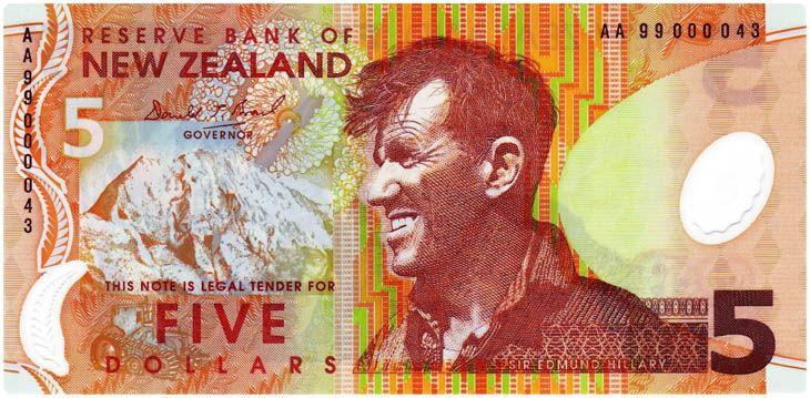 New Zealand (Currency: New Zealand dollar)