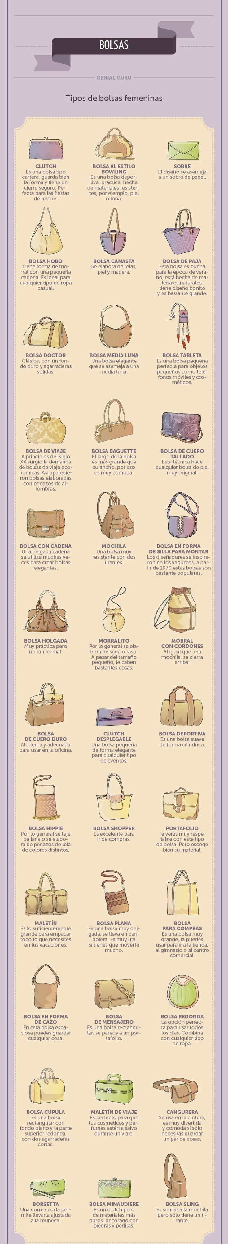 Fashion Vocabulary Bags Styles. Estilos de bolsas.