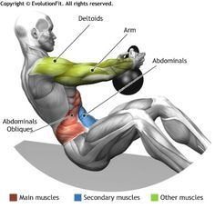 ABDOMINALS - RUSSIAN TWIST KETTLEBELL