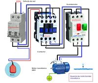 Esquemas eléctricos: Motor bomba monofásico