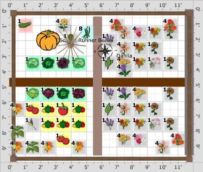 garden plan community garden plot 7a