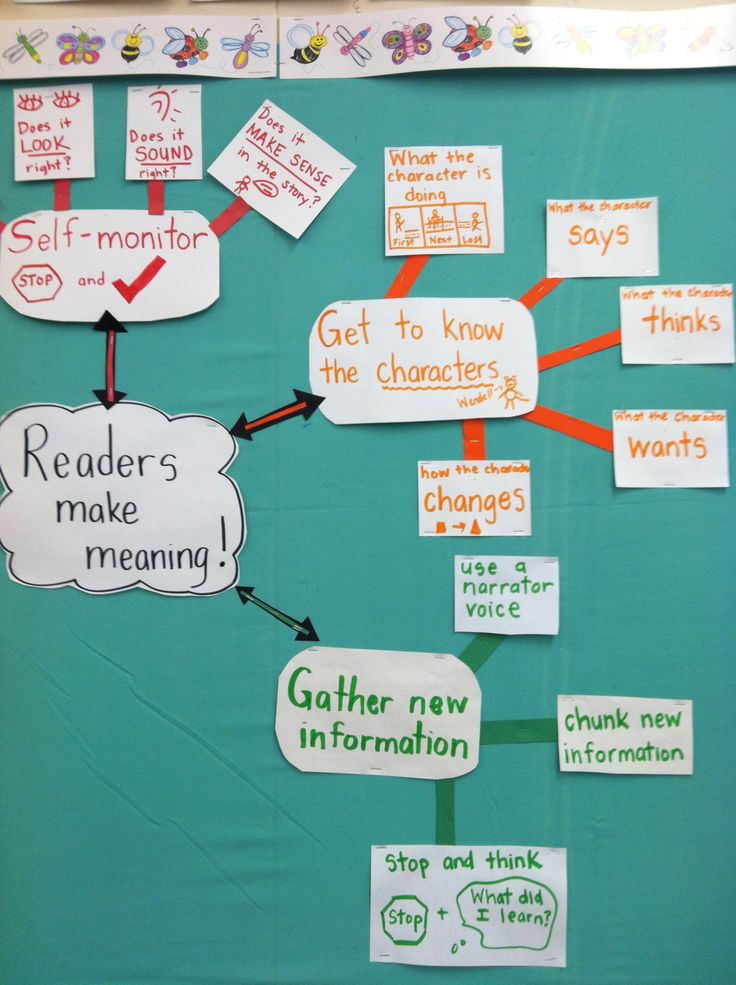 Making Meaning 3rd Grade Homework - image 2