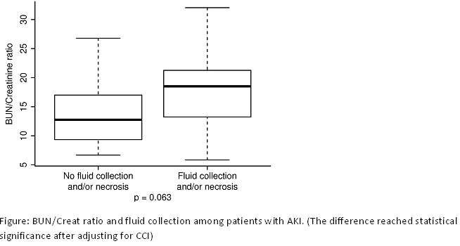 http://renaldiet.us/bun-creatinine-ratio.html Blood urea nitrogen creatinine ratio, precisely what it means.