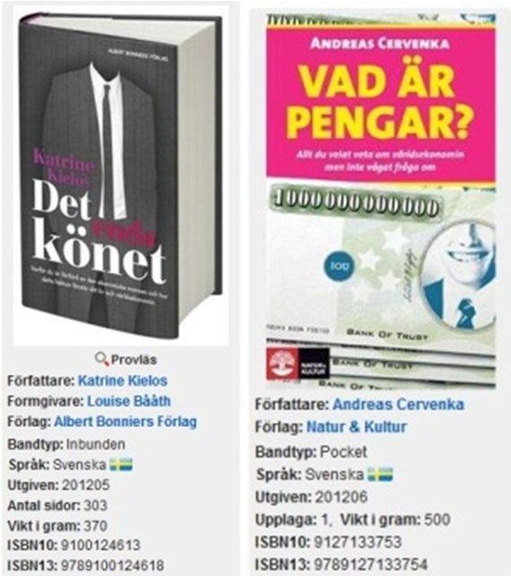 """Två intressanta böcker från 2012 som båda tar upp våra föreställningar om pengar/ekonomi/marknad. En av Katrine Kielos """"Det enda könet"""" och en av Andreas Cervenka """"Vad är pengar""""."""