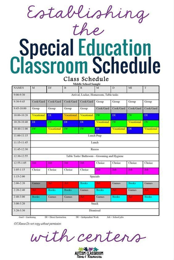 I've gathered up all my posts about creating the classroom schedule in special education and shared my process and ideas about the use of centers.