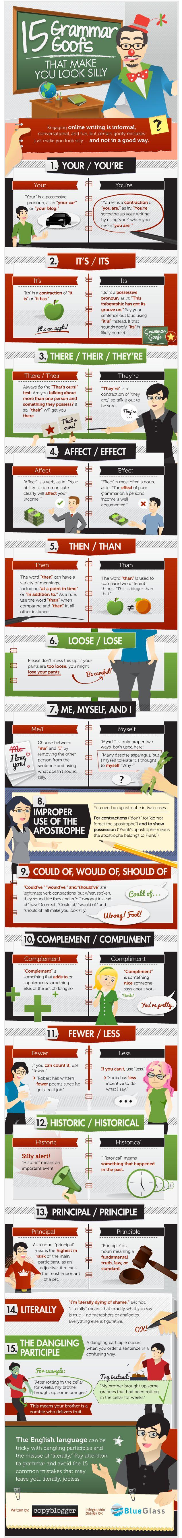 #hr #recruitment: Top 15 Grammar Mistakes That Candidates Make (Infographic)