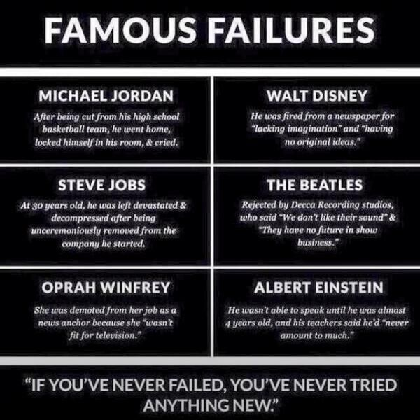 Never give up! Every successful person knows that each failure is just one more step towards reaching your end goal.