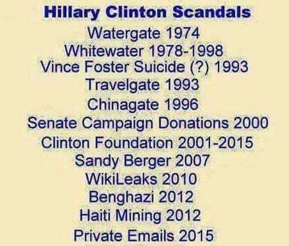 Hillary Clinton  -  How in the world can one person be involved in so many Scandals ....  She is so incompetent and unqualified to be considered as our Commander and Chief!