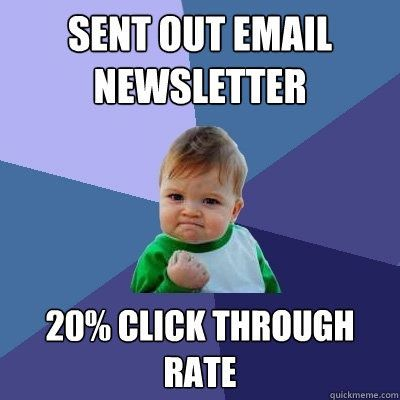 Do you think a 20% click through rate is good for your email marketing efforts? Let us know here: http://threeladdersmarketing.com/learning-center/what-email-marketing-kpis-to-monitor