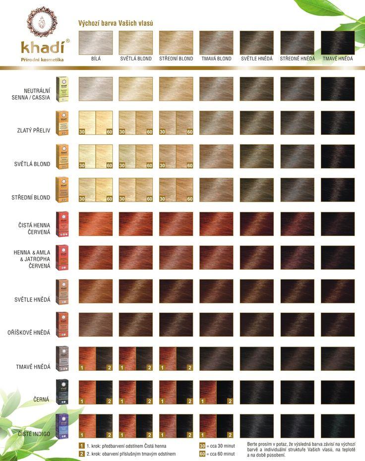 Khadi – indická značka přírodních barev na vlasy. Vzorník barev. Využijte naší dopravu zdarma při nákupu nad 890 Kč. Váháte? Přijďte se podívat do našeho showroomu v Praze, kde máme k dispozici všechny testery.
