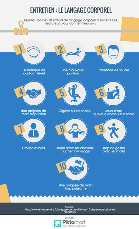 Les 10 erreurs de langage corporel à éviter | CV, lettre de motivation, entretien d'embauche | Scoop.it