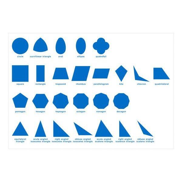 Lámina de control con las imágenes y los nombres en inglés de todas las formas que incluye el gabinete geométrico. Se trata de una lámina plastificada que cuenta con las imágenes y sus correspondientes nombres de las formas que hay en los diferentes cajones del gabinete geométrico. Las figuras que contiene el gabinete geométrico en los diferentes cajones son las siguientes:  Cajón 1: 6 círculos de diferentes medidas, desde 5 a 10 cm. Cajón 2: 5 rectángulos de diferentes medidas y 1 cuadrado…