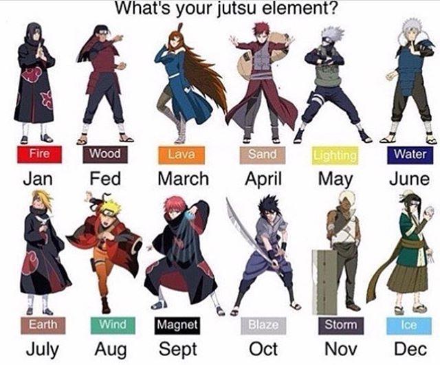 naruto anime jutsu list: Uhhhhh😏 • • #Q What's Your Jutsu Element?🐢🔥 • #A My Jutsu