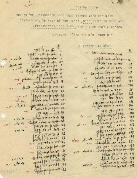 File:O e d 1914-1915.png