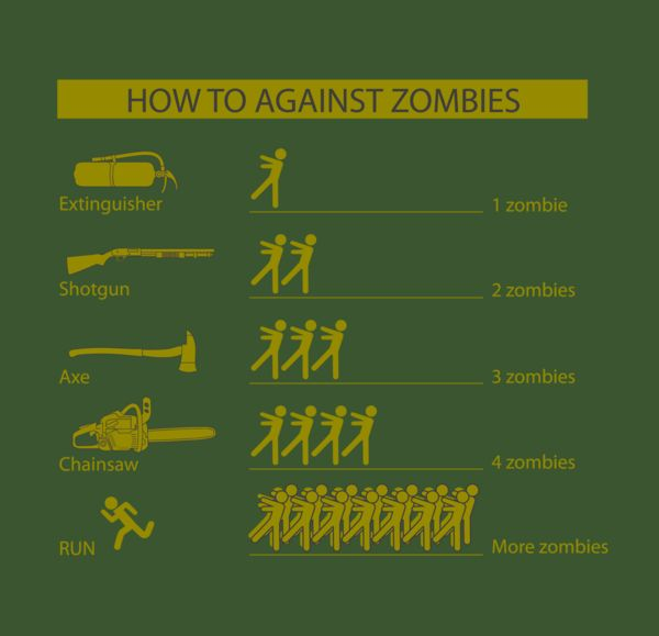How To Against Zombie - Tees