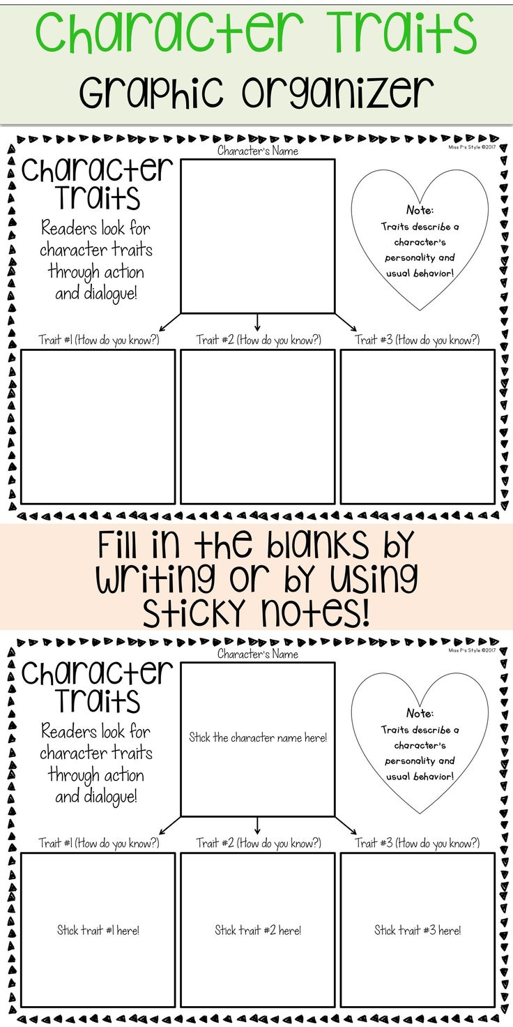 best ideas about character traits graphic organizer on character traits graphic organizer